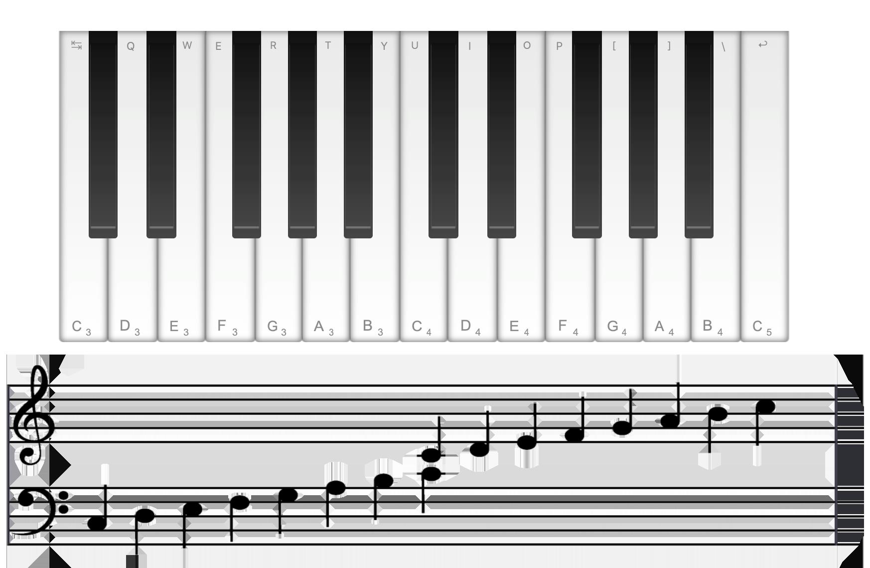 Tastatur Klavier Online